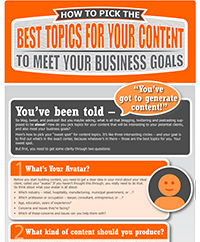 Pick the best topics for content
